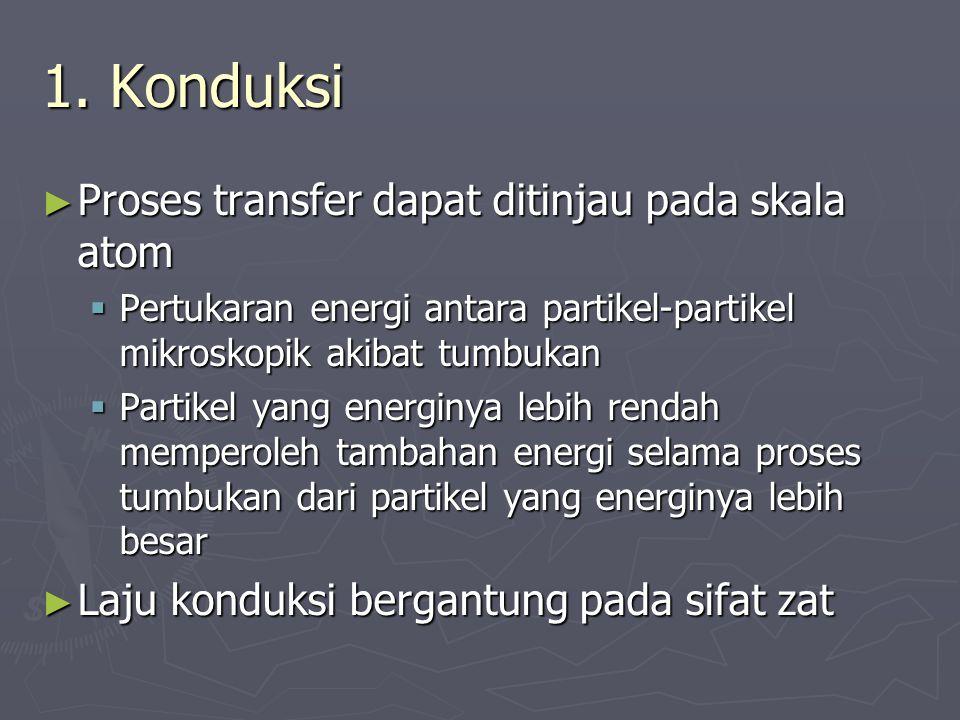 1. Konduksi Proses transfer dapat ditinjau pada skala atom