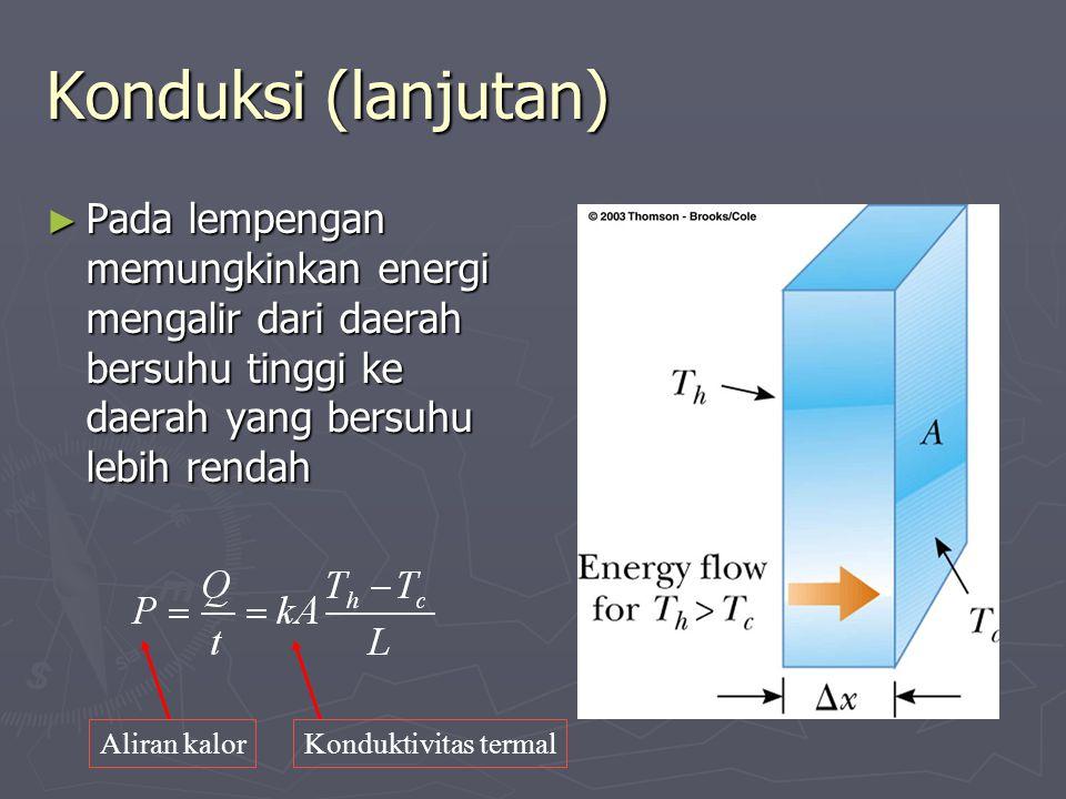 Konduksi (lanjutan) Pada lempengan memungkinkan energi mengalir dari daerah bersuhu tinggi ke daerah yang bersuhu lebih rendah.