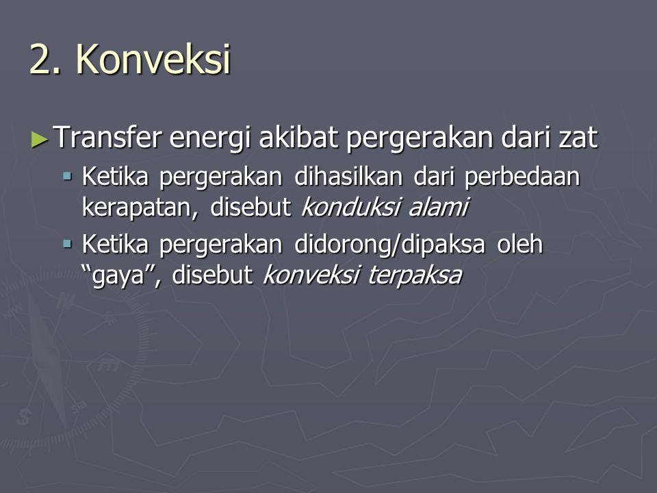 2. Konveksi Transfer energi akibat pergerakan dari zat