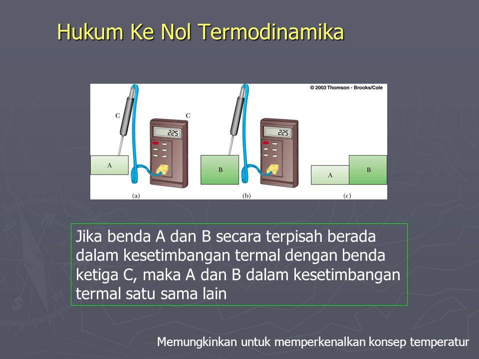 Hukum Ke Nol Termodinamika
