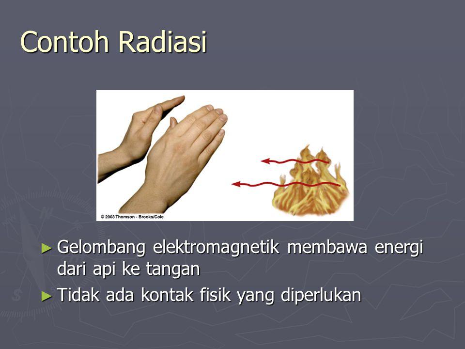 Contoh Radiasi Gelombang elektromagnetik membawa energi dari api ke tangan.