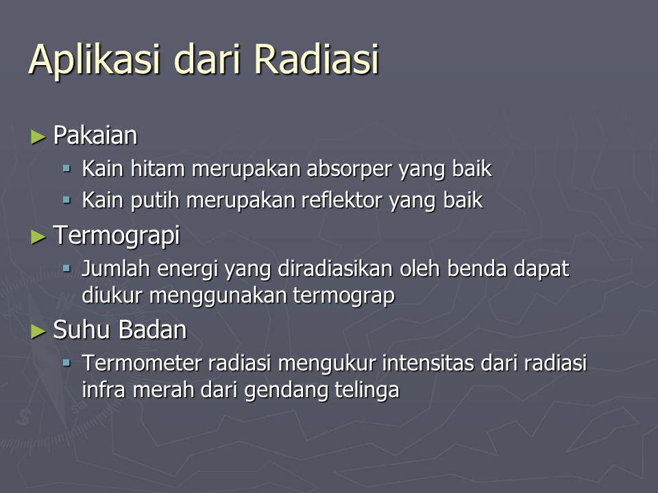 Aplikasi dari Radiasi Pakaian Termograpi Suhu Badan