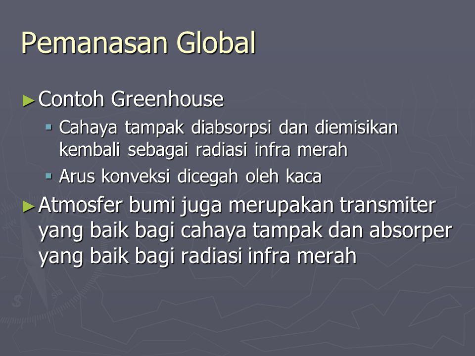 Pemanasan Global Contoh Greenhouse