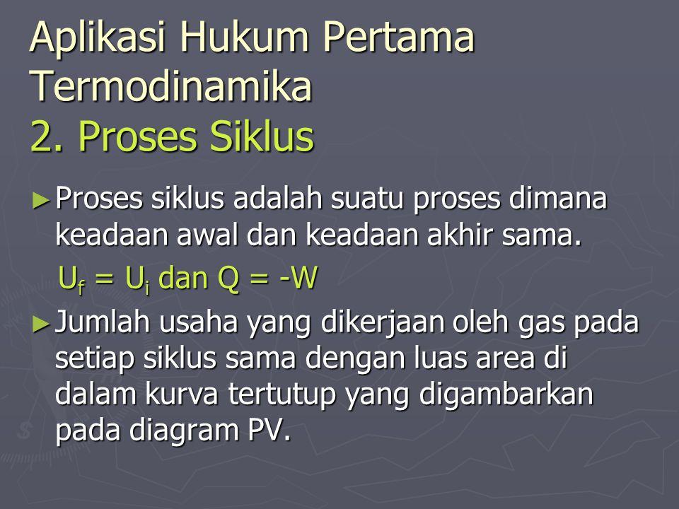 Aplikasi Hukum Pertama Termodinamika 2. Proses Siklus