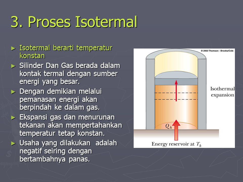 3. Proses Isotermal Isotermal berarti temperatur konstan