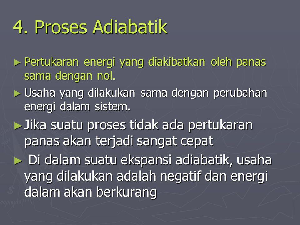 4. Proses Adiabatik Pertukaran energi yang diakibatkan oleh panas sama dengan nol. Usaha yang dilakukan sama dengan perubahan energi dalam sistem.