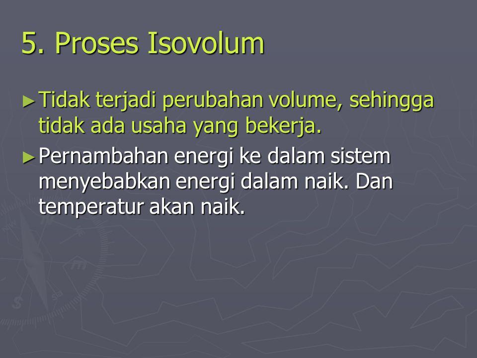 5. Proses Isovolum Tidak terjadi perubahan volume, sehingga tidak ada usaha yang bekerja.