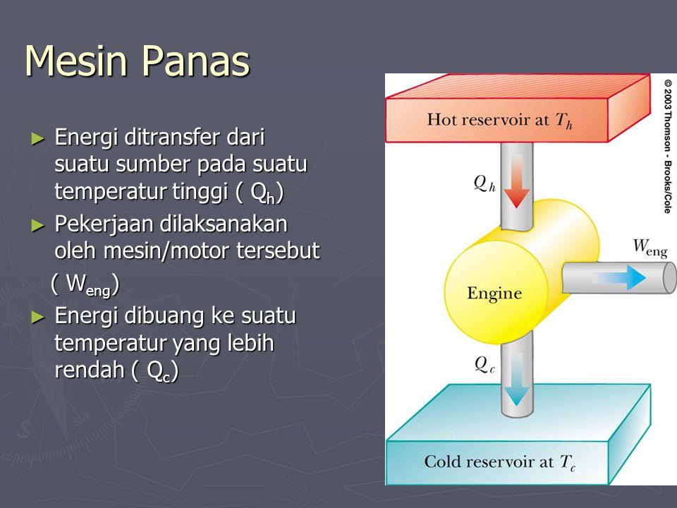 Mesin Panas Energi ditransfer dari suatu sumber pada suatu temperatur tinggi ( Qh) Pekerjaan dilaksanakan oleh mesin/motor tersebut.
