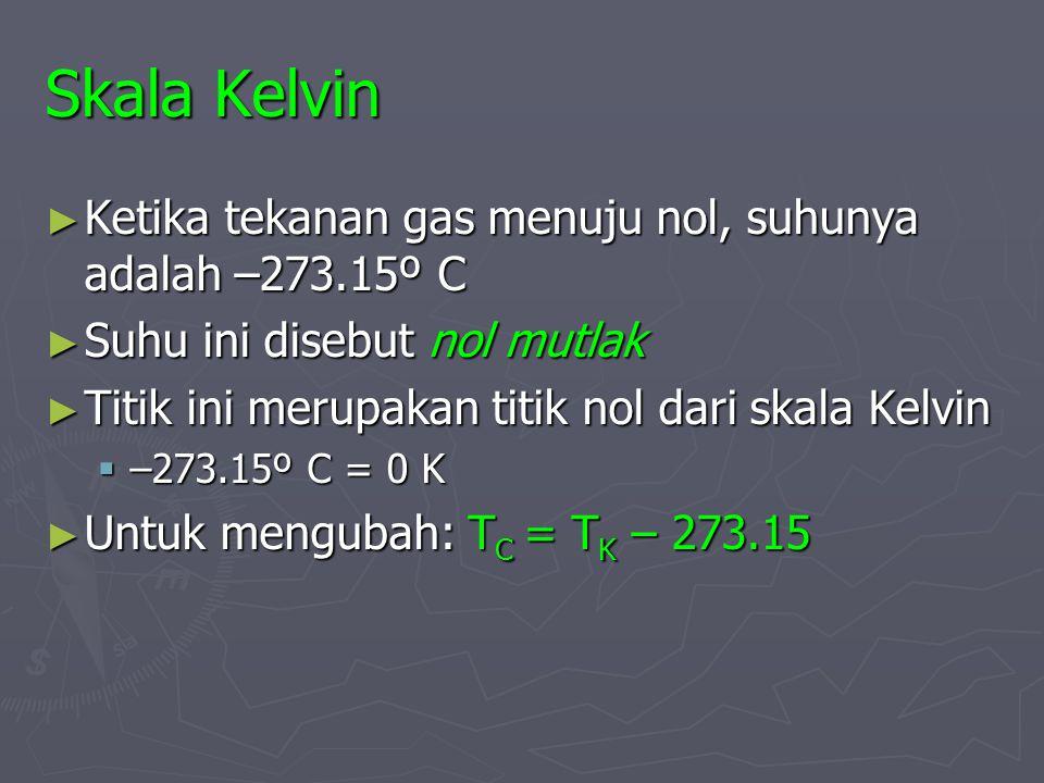 Skala Kelvin Ketika tekanan gas menuju nol, suhunya adalah –273.15º C