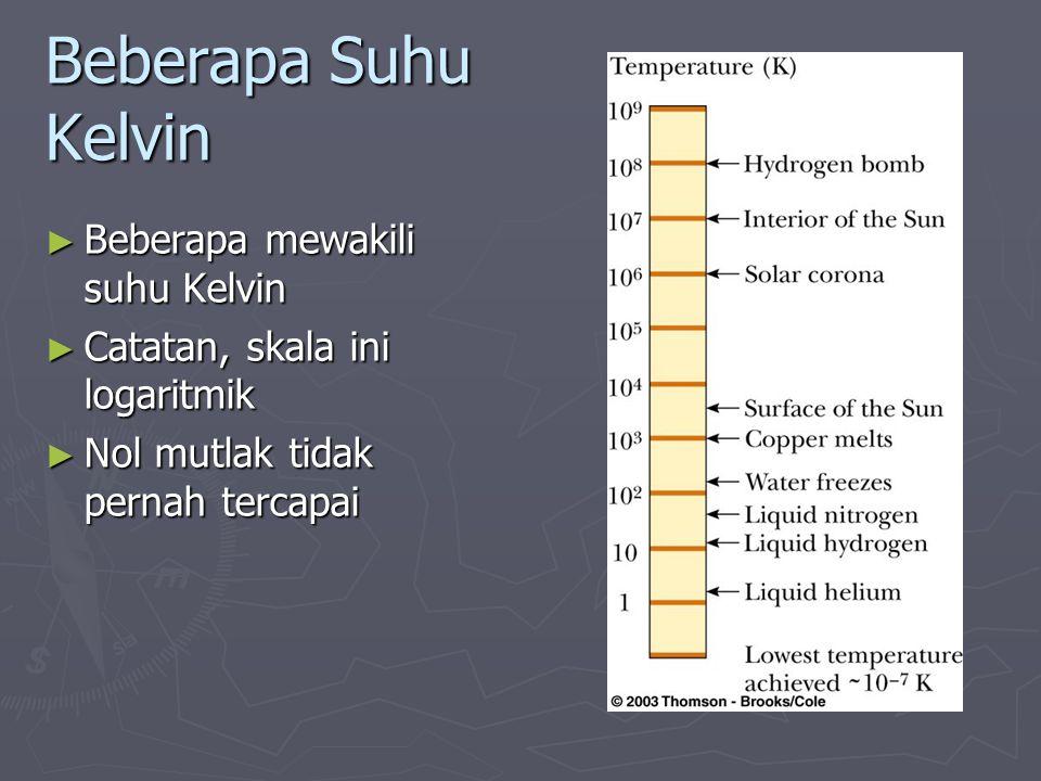 Beberapa Suhu Kelvin Beberapa mewakili suhu Kelvin
