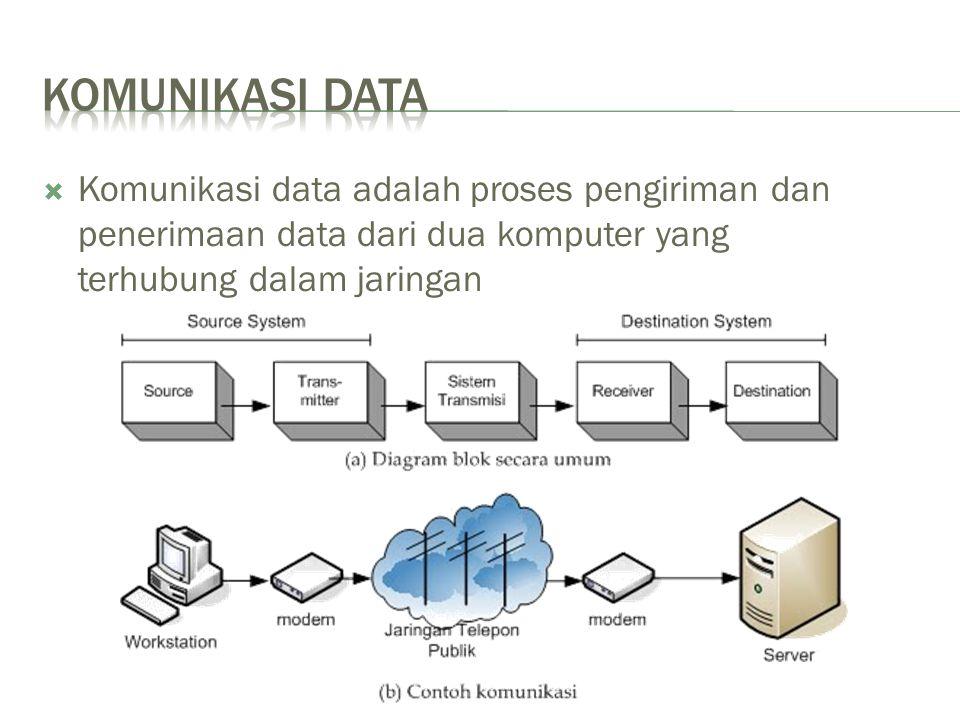 Komunikasi data Komunikasi data adalah proses pengiriman dan penerimaan data dari dua komputer yang terhubung dalam jaringan.