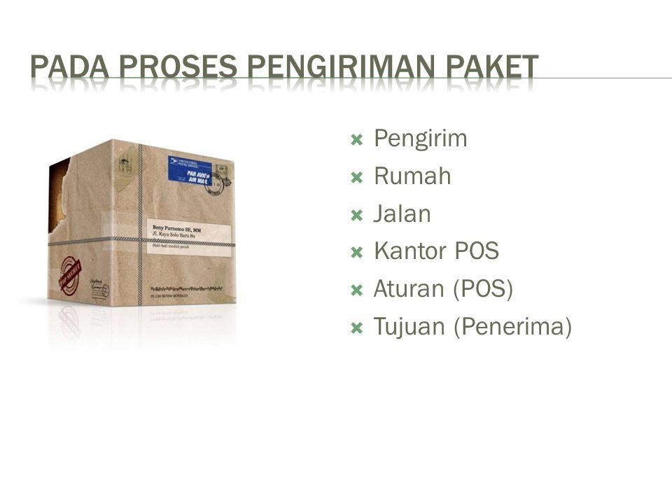 Pada proses pengiriman paket
