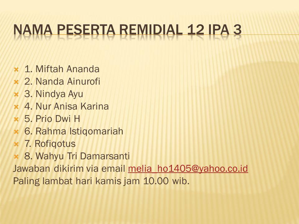 NAMA PESERTA REMIDIAL 12 IPA 3