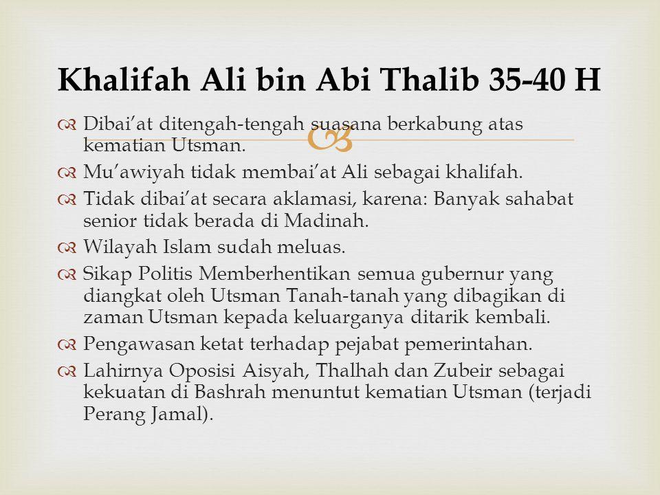 Khalifah Ali bin Abi Thalib 35-40 H
