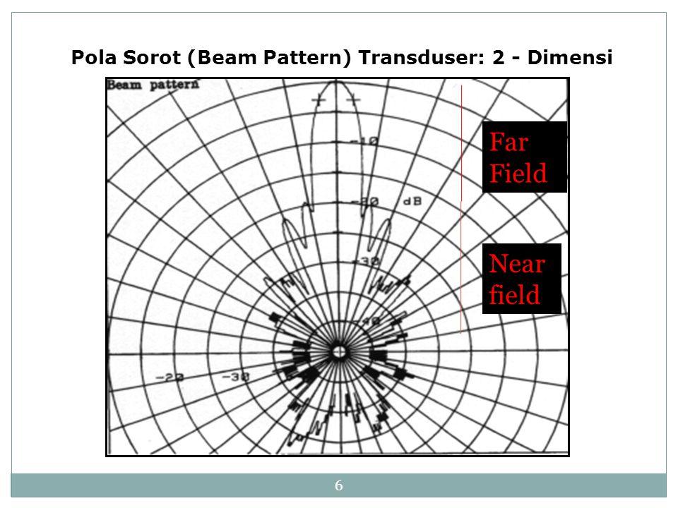 Pola Sorot (Beam Pattern) Transduser: 2 - Dimensi
