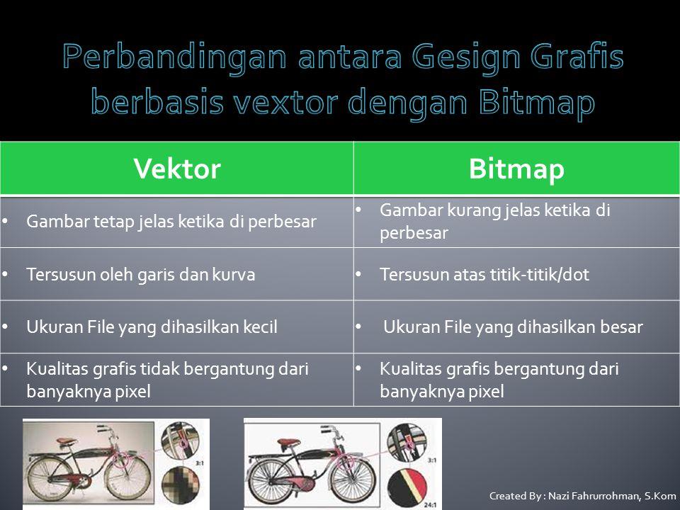 Perbandingan antara Gesign Grafis berbasis vextor dengan Bitmap