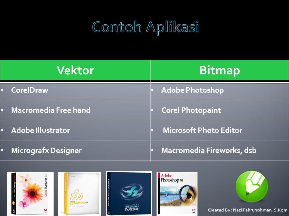 Contoh Aplikasi Vektor Bitmap CorelDraw Adobe Photoshop