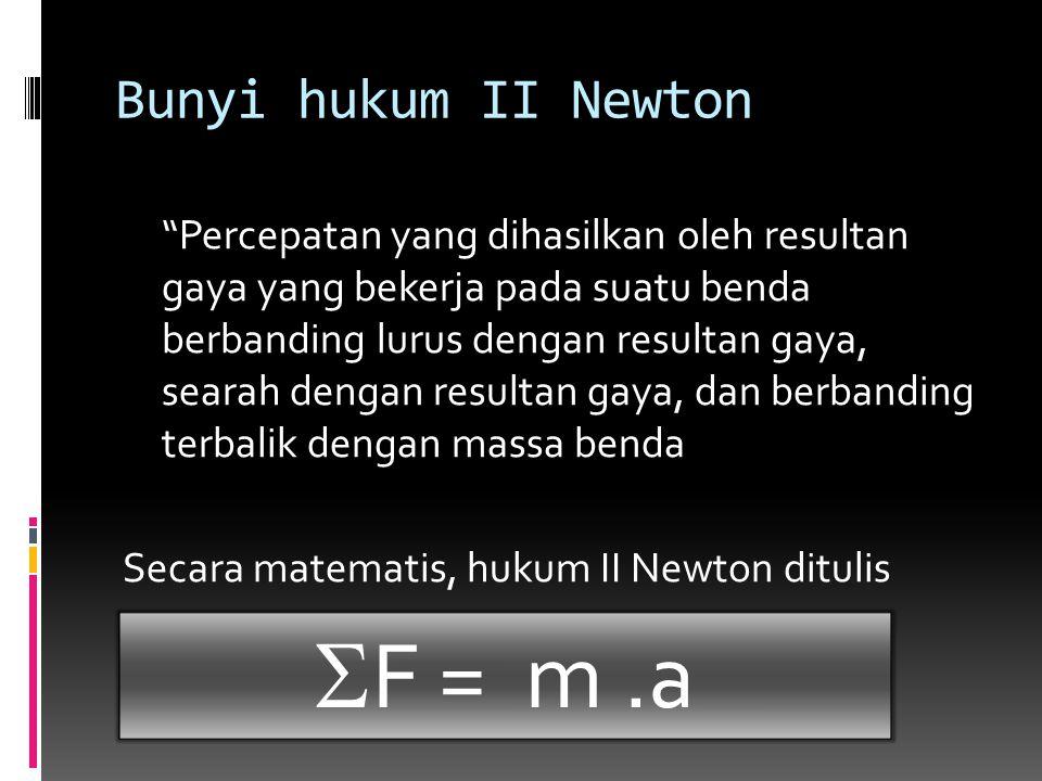 F = m .a Bunyi hukum II Newton