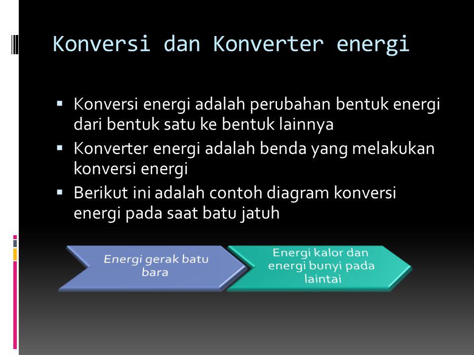 Konversi dan Konverter energi