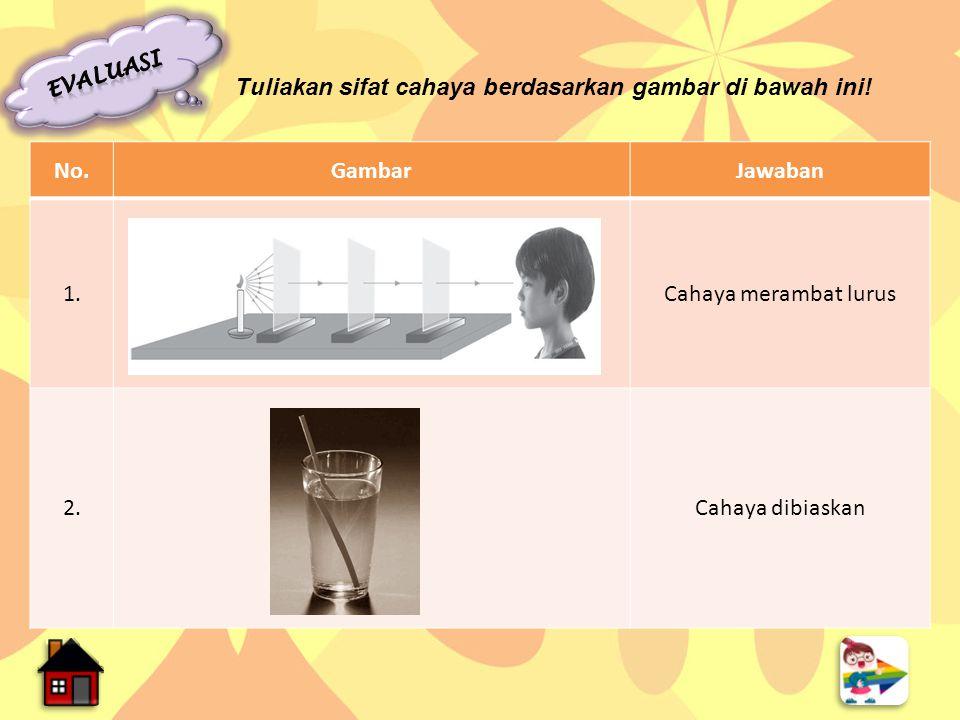 Tuliakan sifat cahaya berdasarkan gambar di bawah ini! No. Gambar