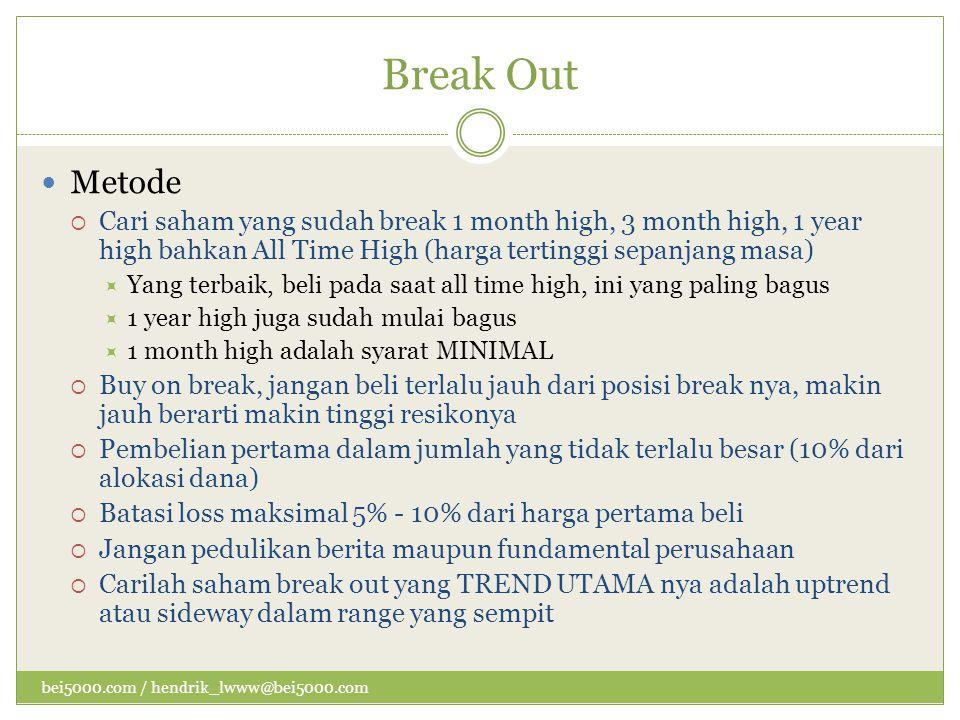 Break Out Metode. Cari saham yang sudah break 1 month high, 3 month high, 1 year high bahkan All Time High (harga tertinggi sepanjang masa)
