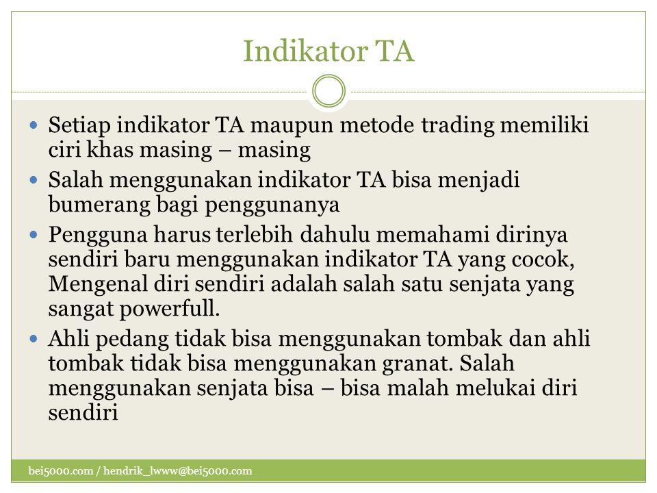 Indikator TA Setiap indikator TA maupun metode trading memiliki ciri khas masing – masing.