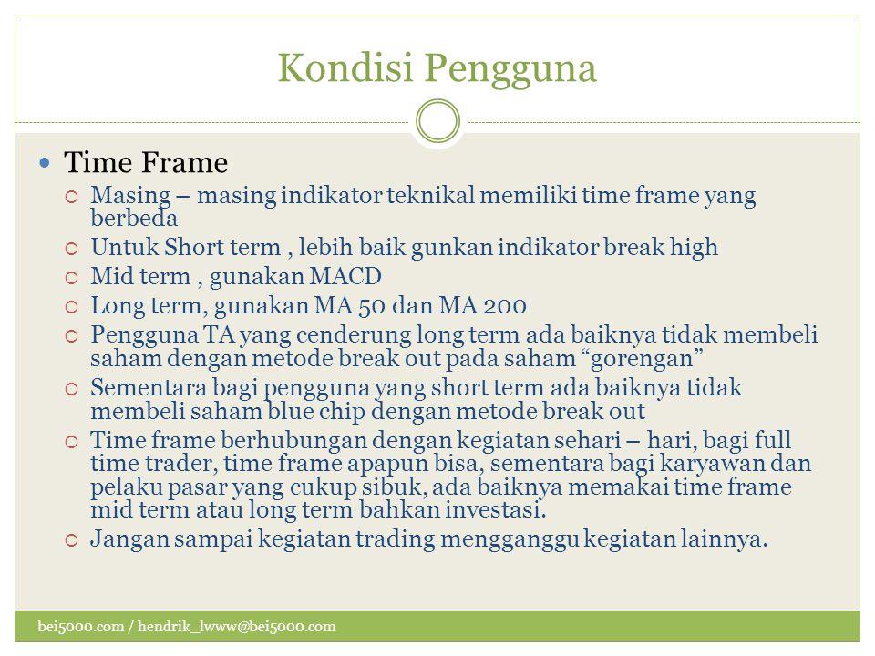 Kondisi Pengguna Time Frame