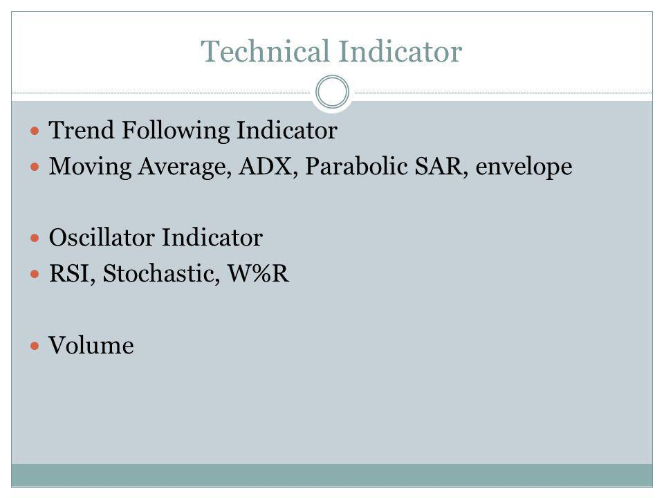 Technical Indicator Trend Following Indicator
