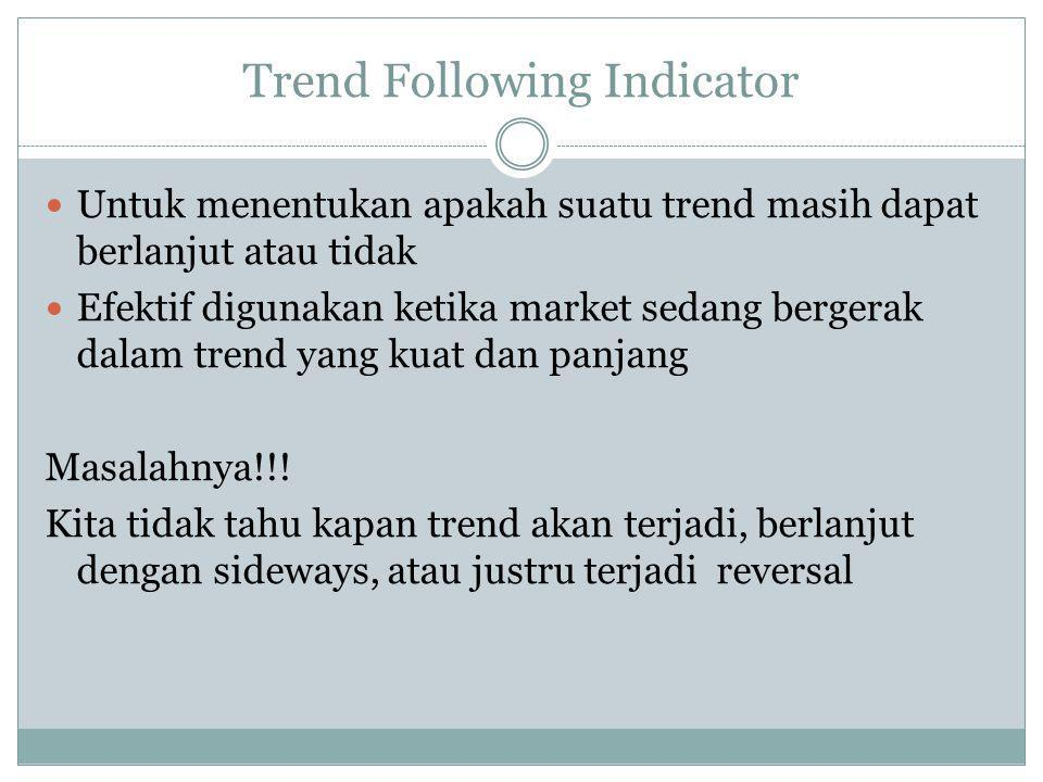 Trend Following Indicator