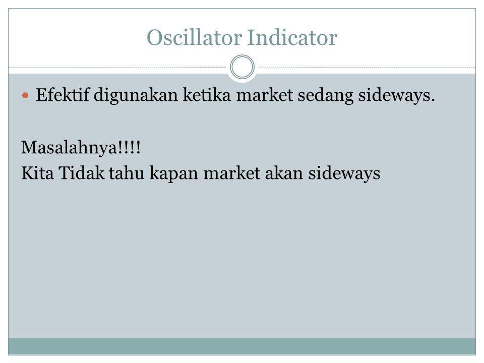 Oscillator Indicator Efektif digunakan ketika market sedang sideways.
