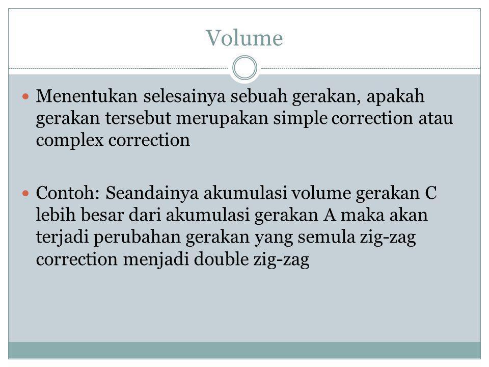 Volume Menentukan selesainya sebuah gerakan, apakah gerakan tersebut merupakan simple correction atau complex correction.