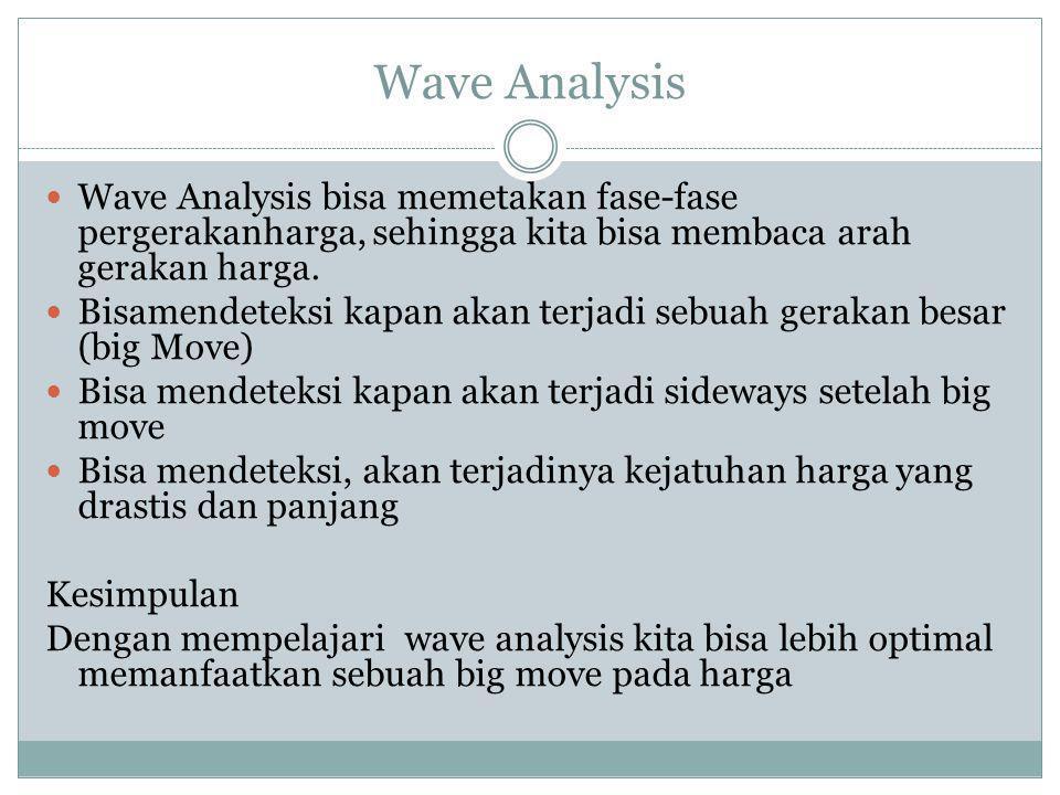 Wave Analysis Wave Analysis bisa memetakan fase-fase pergerakanharga, sehingga kita bisa membaca arah gerakan harga.