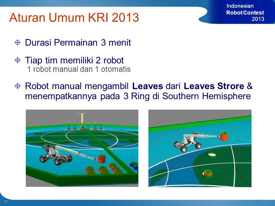 Aturan Umum KRI 2013 Durasi Permainan 3 menit