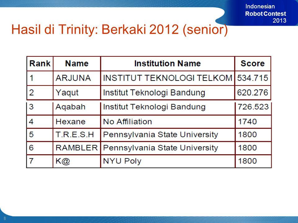 Hasil di Trinity: Berkaki 2012 (senior)