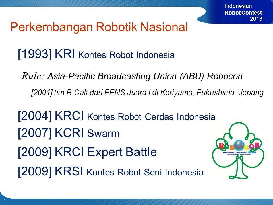 Perkembangan Robotik Nasional