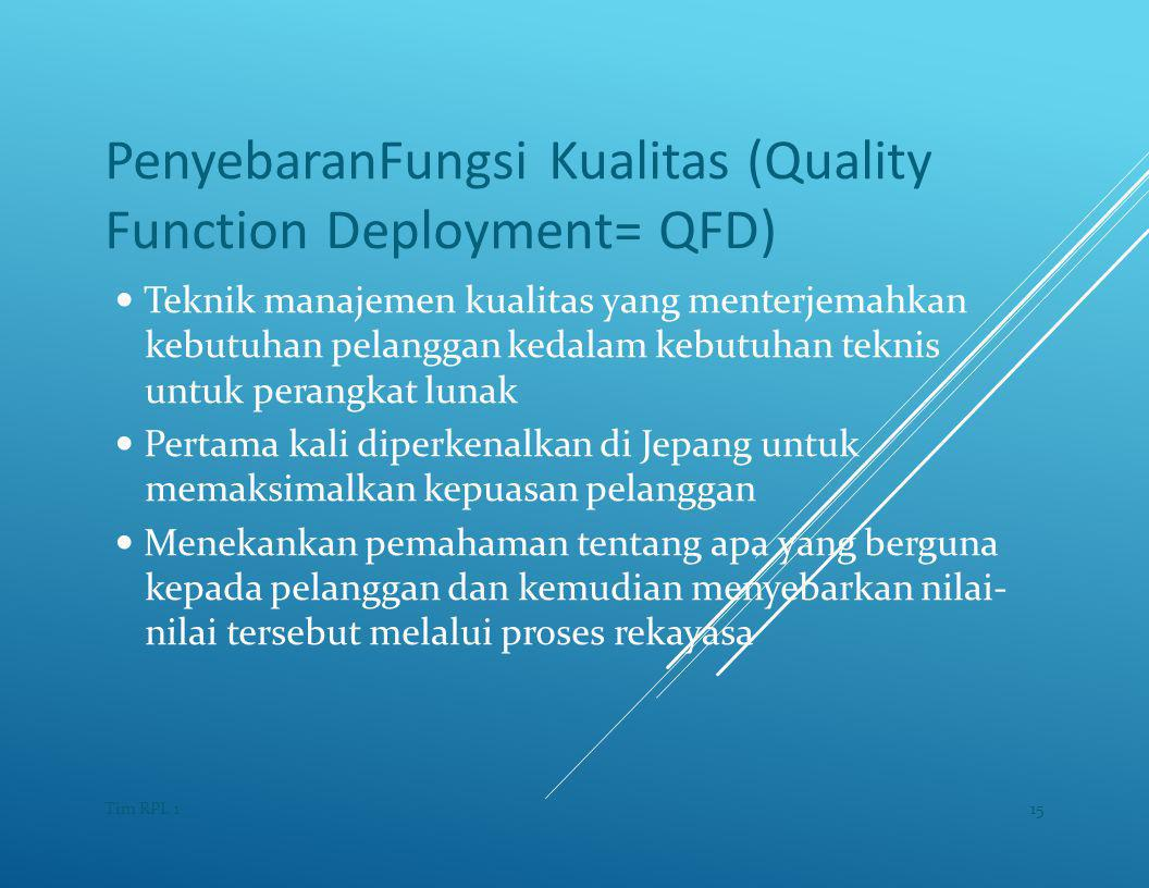 PenyebaranFungsi Kualitas (Quality Function Deployment= QFD)