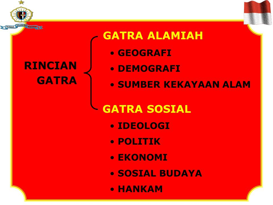GATRA ALAMIAH RINCIAN GATRA GATRA SOSIAL GEOGRAFI DEMOGRAFI
