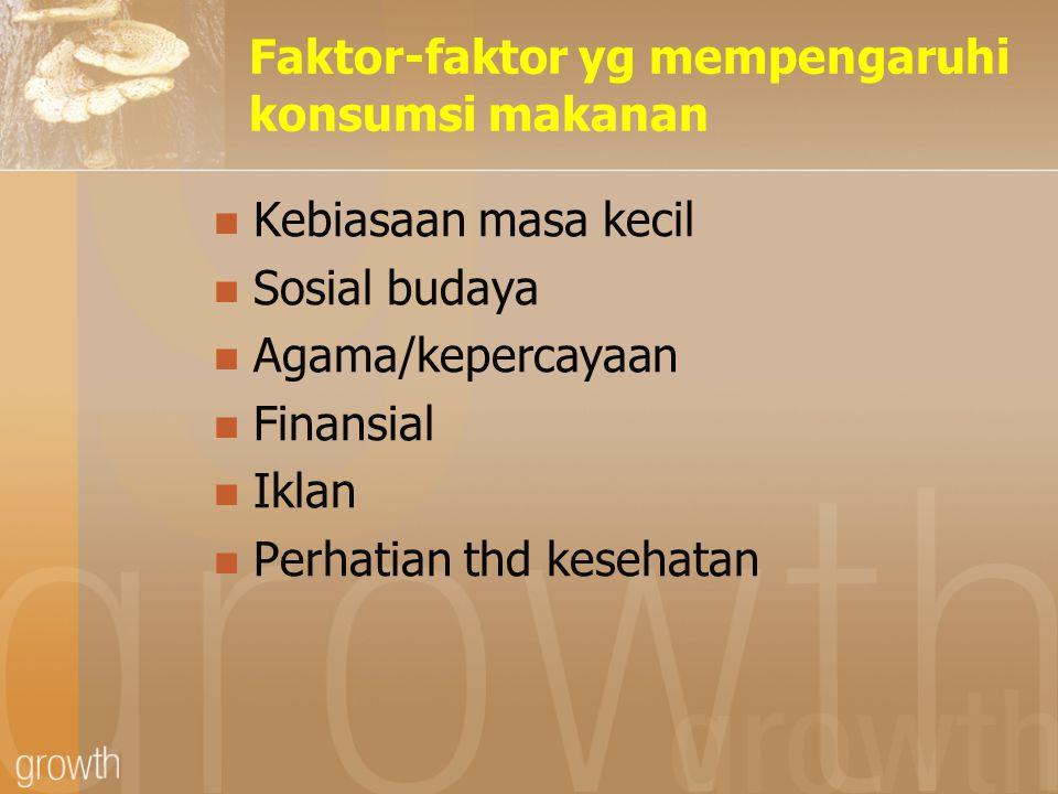 Faktor-faktor yg mempengaruhi konsumsi makanan