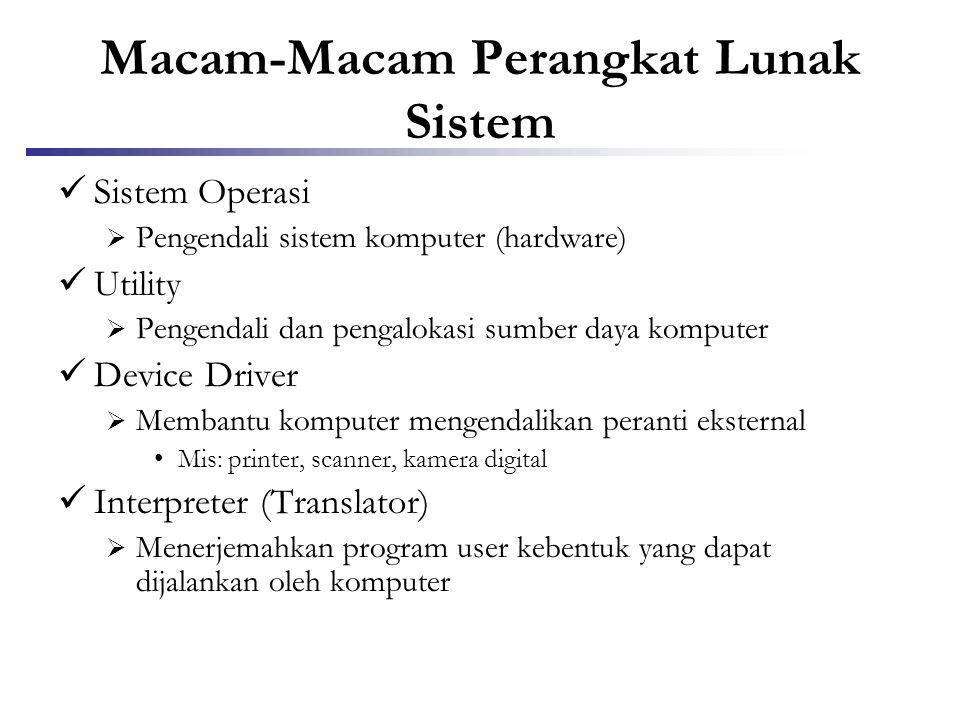 Macam-Macam Perangkat Lunak Sistem