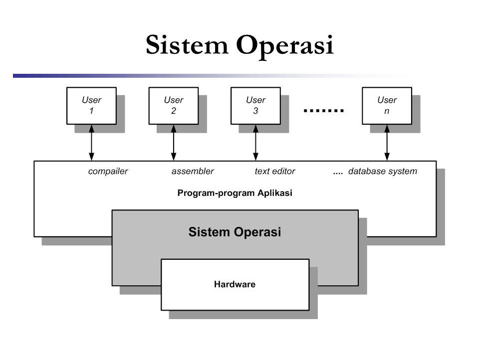 Sistem Operasi Terte
