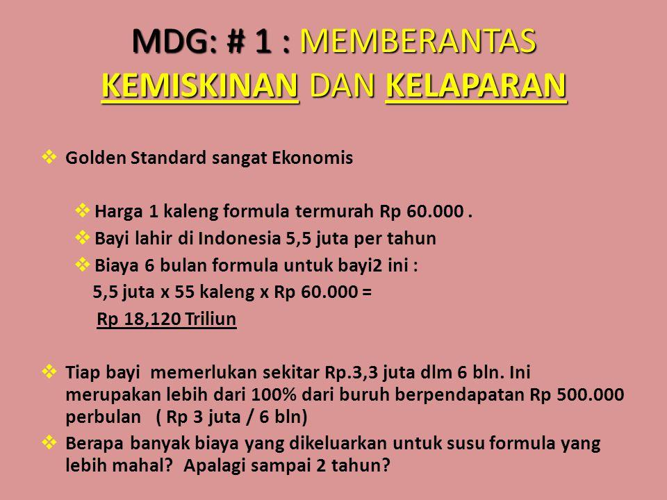 MDG: # 1 : MEMBERANTAS KEMISKINAN DAN KELAPARAN