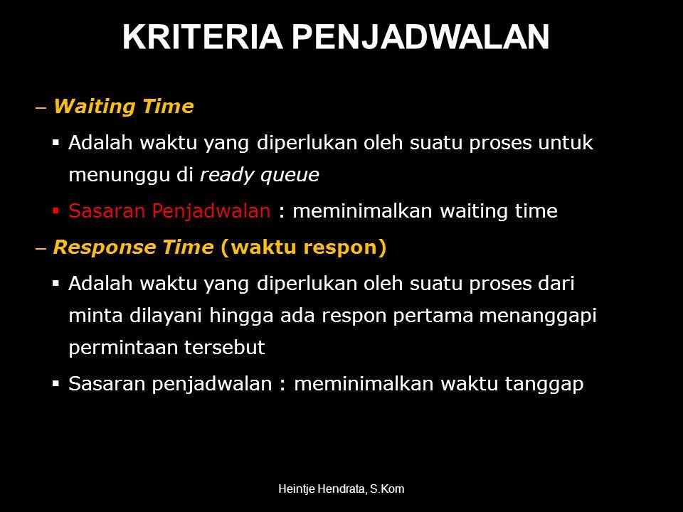 KRITERIA PENJADWALAN Waiting Time