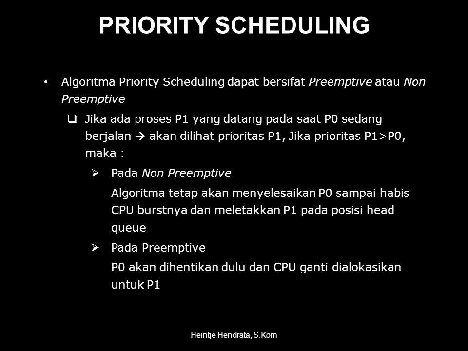 PRIORITY SCHEDULING Algoritma Priority Scheduling dapat bersifat Preemptive atau Non Preemptive.