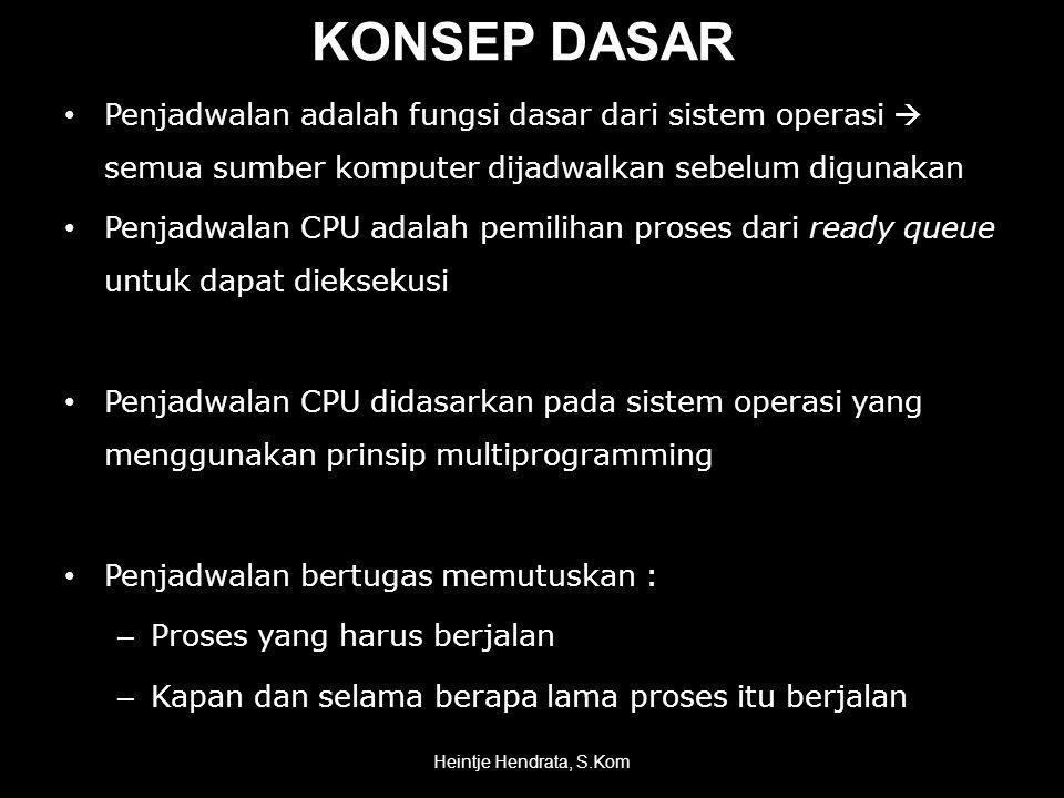 KONSEP DASAR Penjadwalan adalah fungsi dasar dari sistem operasi  semua sumber komputer dijadwalkan sebelum digunakan.