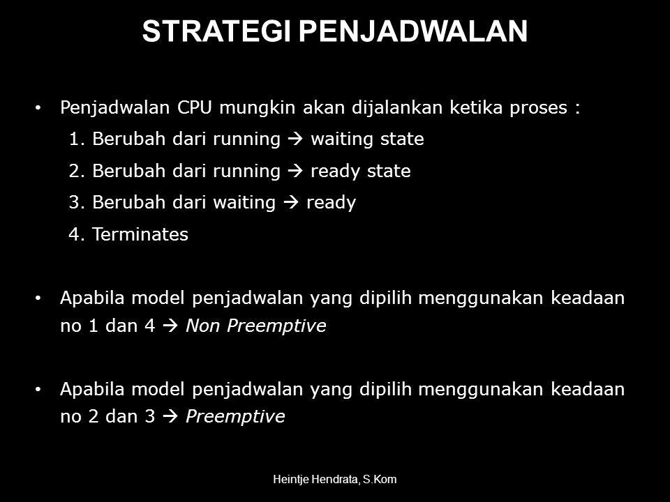 STRATEGI PENJADWALAN Penjadwalan CPU mungkin akan dijalankan ketika proses : 1. Berubah dari running  waiting state.