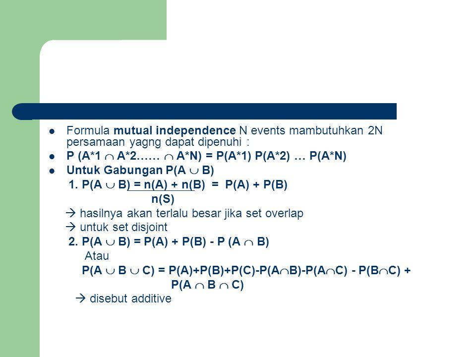 Formula mutual independence N events mambutuhkan 2N persamaan yagng dapat dipenuhi :
