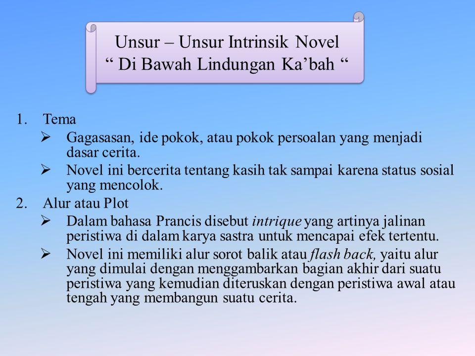 Unsur – Unsur Intrinsik Novel Di Bawah Lindungan Ka'bah