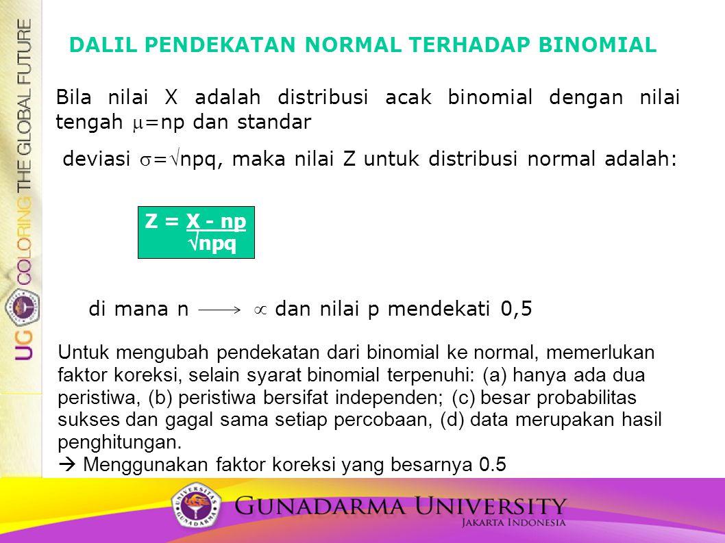 DALIL PENDEKATAN NORMAL TERHADAP BINOMIAL