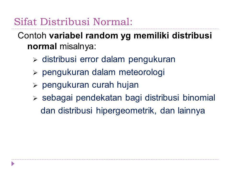 Sifat Distribusi Normal: