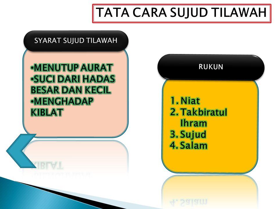 TATA CARA SUJUD TILAWAH